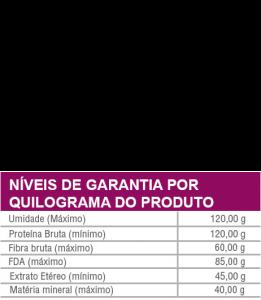 tabela_imr_energy