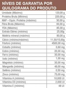 tabela_minaleite
