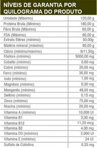 tabela_vita_rumen